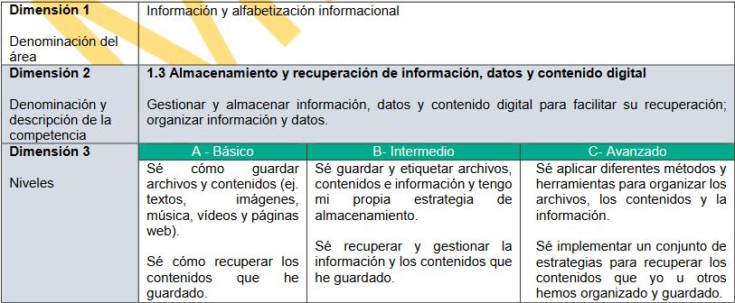 idd_rubrica-_ejemplo